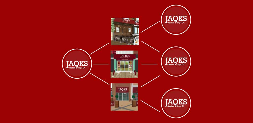 JAQK'S fast food franchise is an ideal opportunity for